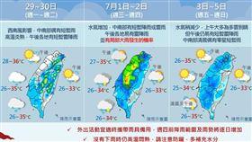 未來一周天氣預報(圖/翻攝自中央氣象局)