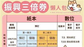 7月1日 新制上路 (圖/柴語錄Shiba Says提供)