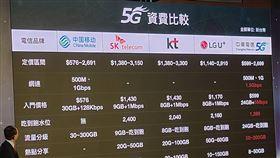 台灣5G吃到飽 全球最便宜中華電信5G定價參考國際做法,盼能讓「一桌吃到飽,整桌吃不好」的狀況消失,而即便如此,台灣5G吃到飽資費仍是全球最便宜。中央社記者江明晏攝 109年7月4日