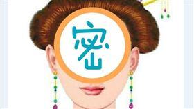 ▲香妃(圖/翻攝自百度百科)