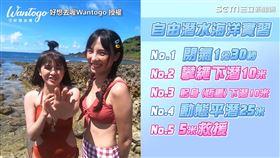 ▲頻道「好想去喔Wantogo」帶大家到墾丁考潛水證照、體驗自潛。(圖/好想去喔Wantogo 授權)
