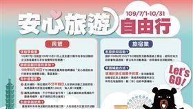 (圖/翻攝自安心旅遊自由行旅客住宿優惠活動網)