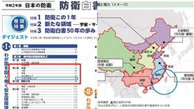 「台灣不是中國」日本防衛白皮書驚爆多項表述竟矮化我國(組合圖/翻攝日本防衛省2020防衛白皮書)