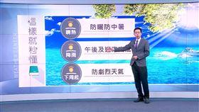 吳德榮 三立準氣象