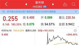 財經網美胡采蘋表示,壹傳媒熱淚盈眶大逆轉!香港人就是任性!買爆壹傳媒,肥黎佬感動香港股市。(圖/翻攝自Emmy追劇時間)