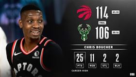 Chris Boucher助暴龍退公鹿。(圖/翻攝自NBA官方推特)