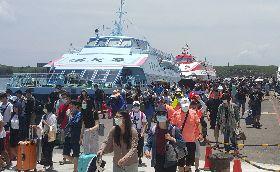 澎湖7月29萬人次觀光