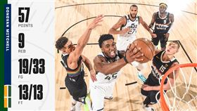 NBA/延長遭虐 米契爾空砍57分 NBA,季後賽,猶他爵士,Donovan Mitchell,丹佛金塊,Jamal Murray,Nikola Jokic 翻攝自推特ESPN