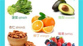 新竹馬偕醫院推薦5種「快樂食物」