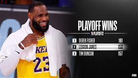 LeBron James季後賽勝場登史上第二。(圖/翻攝自NBA推特)
