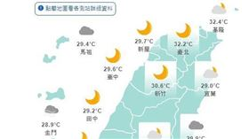 ▲七夕這一天全台天氣。(圖/翻攝自中央氣象局網站)