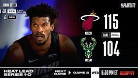NBA/士官長發威!熱火灼傷公鹿 NBA,季後賽,邁阿密熱火,Jimmy Butler,士官長 翻攝自NBA官方推特