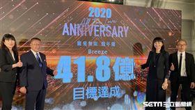 微風百貨首波周年慶開跑,預計檔期期間6店業績目標可衝41.8億。(圖/記者馮珮汶攝)