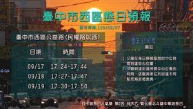 台中市西區公益路懸日預報/報天氣 - 中央氣象局臉書