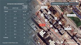 華府智庫「戰略暨國際研究中心」中國國力計畫公布8月18日的衛星照片顯示,中國第3艘航艦正在上海江南造船廠進行組裝。(圖/翻攝自twitter.com/CSIS)