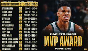 ▲字母哥獲選NBA年度MVP。(圖/翻攝自NBA推特)