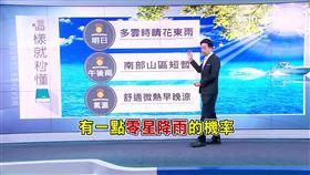 三立準氣象0921/這天台灣變天 颱風影響吳德榮說清楚