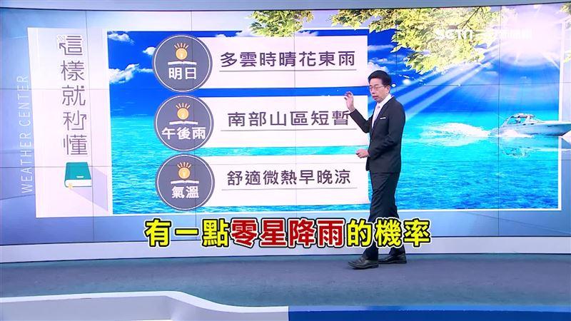 這天台灣變天 颱風影響吳德榮說清楚