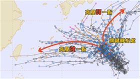 關島西北方海面上的熱帶擾動恐怕成為颱風,替國慶連假天氣增添變數。(圖/翻攝自「台灣颱風論壇 天氣特急」粉專)