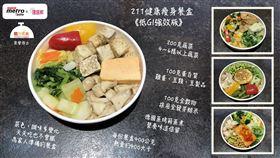 10月5日起,推出「酷客元素健康蔬食」便當。(圖/北捷提供)