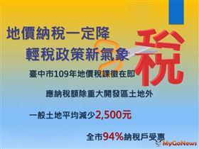 中市11月地價稅調降 納稅人受益(圖/台中市政府)