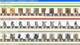 歷史文字資料庫統合檢索系統 圖/翻攝自中研院官網