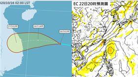東北風挾水氣續影響台灣 迎風面雨背風晴(圖/老大洩天機)
