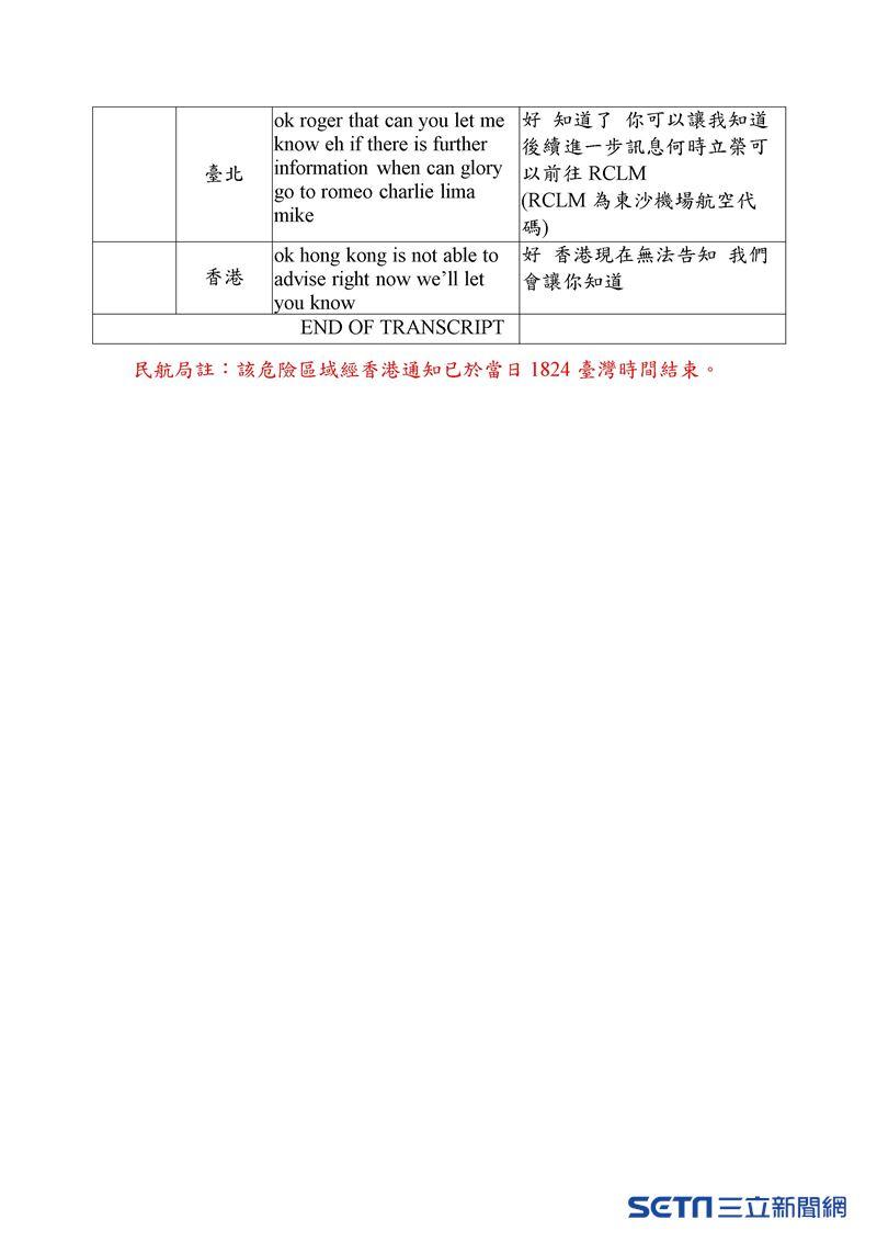 我軍包機飛東沙被擋 民航局曝光完整對話!打臉香港白賊話