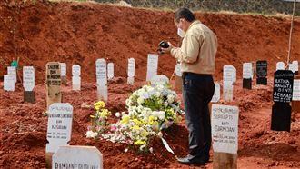 印尼武肺病死數東南亞最高 突破萬例