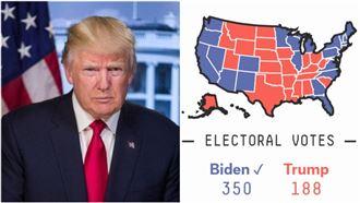 沈富雄預言美選:川普不到2百票慘敗
