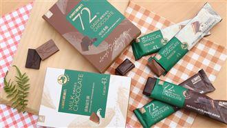 下個10年明星產品:黑巧克力搶上市
