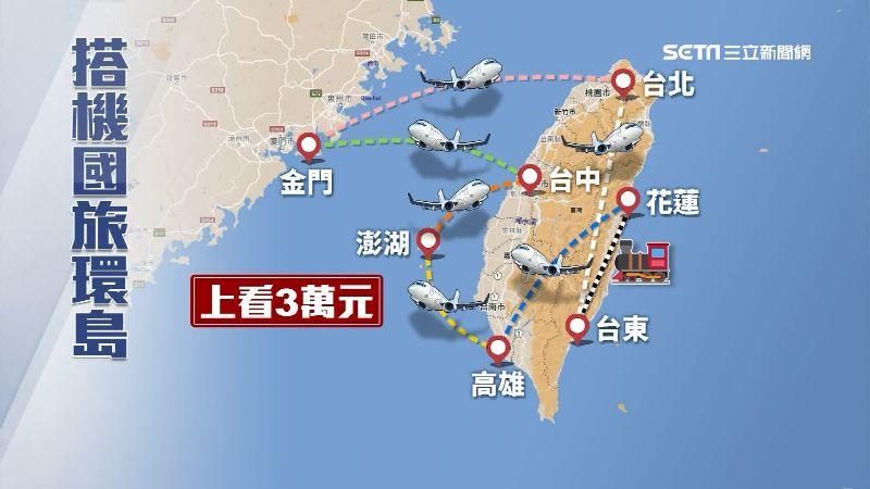 國旅新創意 推7天6夜環台飛行之旅