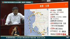 柯文哲:南北環狀線捷運預計工程約要8年(圖/翻攝柯文哲YouTube頻道)