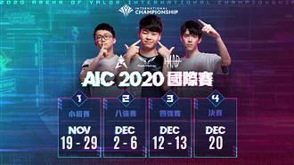 國際錦標賽小組賽抽籤結果出爐!