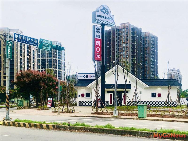 MyGonews人氣夯店 跟著房地產「熱門區」設點