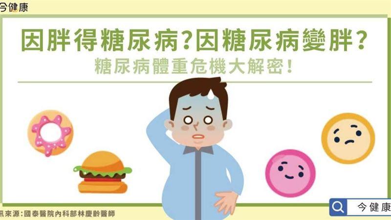 胖讓你糖尿病 還是得了糖尿病才胖?糖尿病體重危機大解密