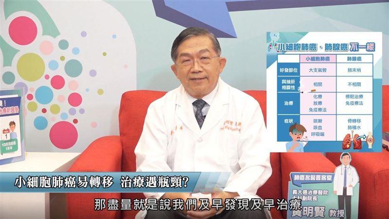 小細胞肺癌治療瓶頸?黃明賢醫師:化療沒進步