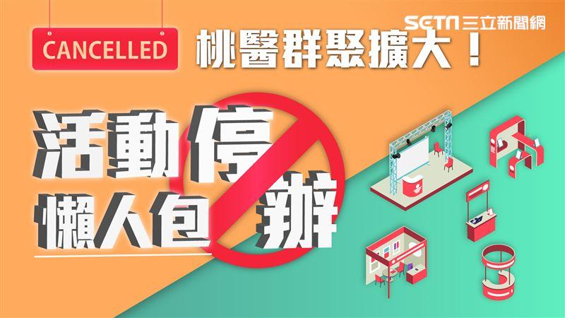 總整理/桃醫群聚擴大!台灣燈會取消 全台活動停辦懶人包