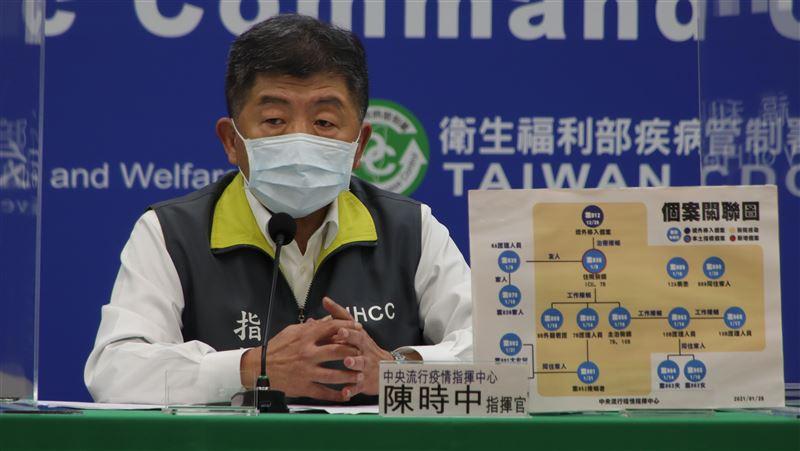 新/我國因武肺疫情繼續「鎖國」?阿中:禁外籍入境會延續