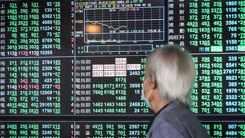 獨/跌停股票憑截圖享折扣 苦主:連跌兩根可做兩次嗎?