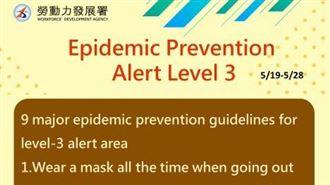 即日起至28日全國疫情警戒至第三級