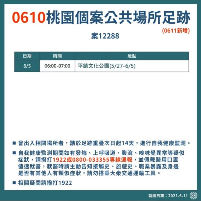 ID-3189508