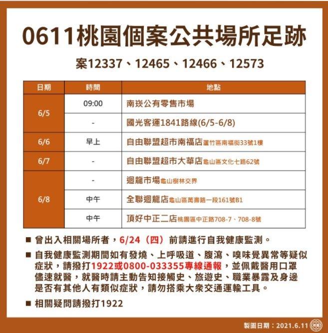 ID-3189509