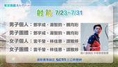 東京奧運 射箭 中華隊選手:鄧宇成、湯智鈞、魏均珩、雷千瑩、林佳恩、譚雅婷