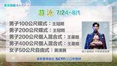 東京奧運 游泳 中華隊選手:王冠閎、王星皓、黃渼茜