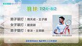東京奧運 羽球 中華隊選手:周天成、王子維、戴資穎、李洋、王齊麟