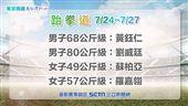 東京奧運 跆拳道 中華隊選手:黃鈺仁、劉威廷、蘇柏亞、羅嘉翎