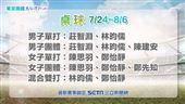 東京奧運 桌球 中華隊選手:莊智淵、林昀儒、陳建安、陳思羽、鄭怡靜、鄭先知