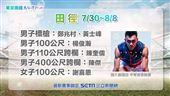東京奧運 田徑 中華隊選手:鄭兆村、黃士峰、楊俊瀚、陳奎儒、陳傑、謝喜恩