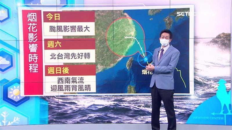 烟花今明最近 吳德榮:週日防西氣流